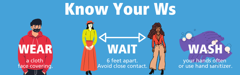 Know Your Ws: Wear a cloth face covering. Wait 6 feet apart. Avoid close contact. Wash your hands often or use hand sanitizer.