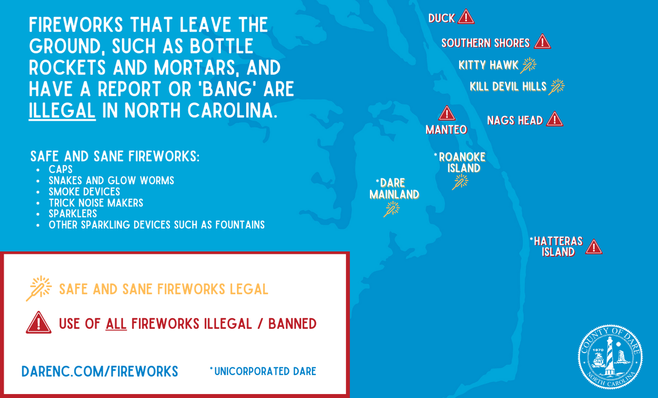 A map of what fireworks are legal or illegal in each town on the Outer Banks. Fireworks that leave the ground, such as bottle rockets and mortars, and have a report or bang are illegal in North Carolina.